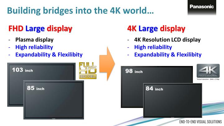 Building bridges into the 4K world…