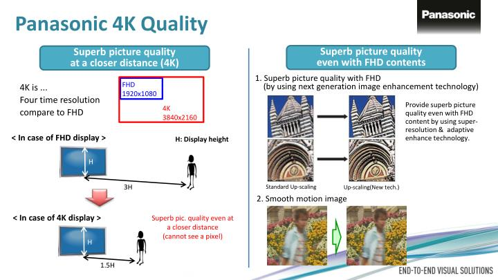 Panasonic 4K Quality