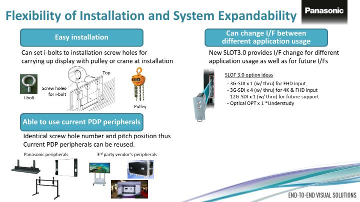 Flexibility of Installation and System Expandability