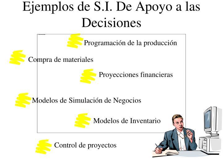 Ejemplos de S.I. De Apoyo a las Decisiones