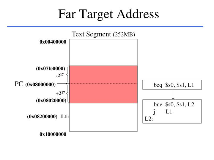 Far Target Address