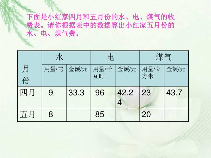 下面是小红家四月和五月份的水、电、煤气的收费表。请你根据表中的数据算出小红家五月份的水、电、煤气费。