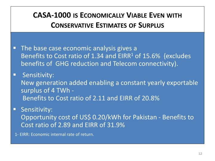 CASA-1000 is Economically Viable Even with Conservative Estimates of Surplus