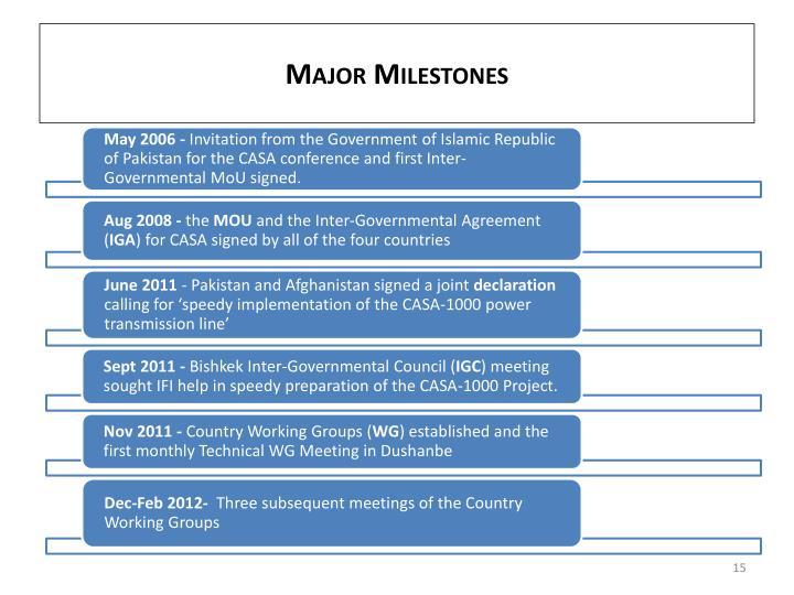 Major Milestones