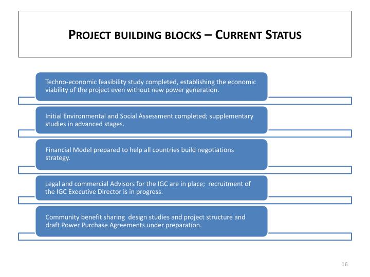 Project building blocks – Current Status