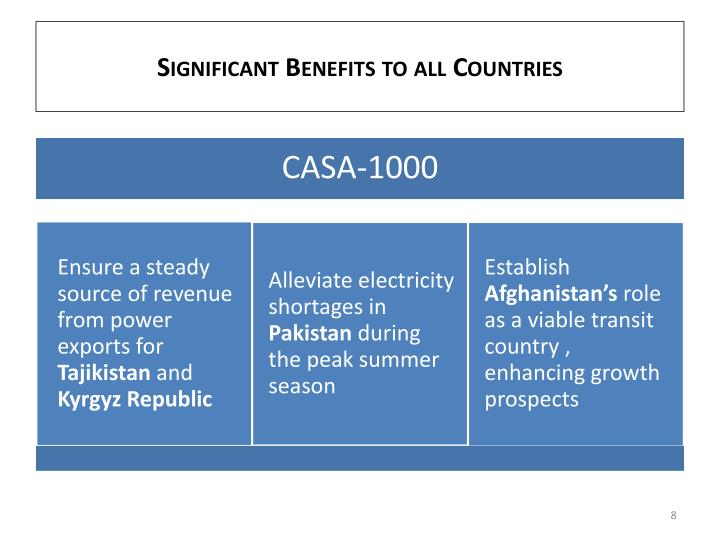 Significant Benefits to all Countries