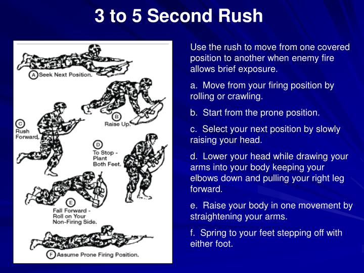 3 to 5 Second Rush