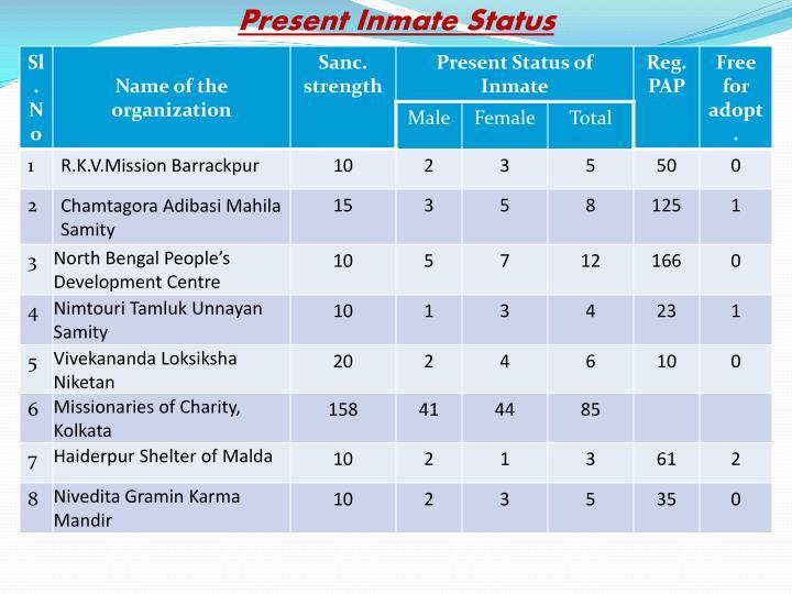 Present Inmate Status
