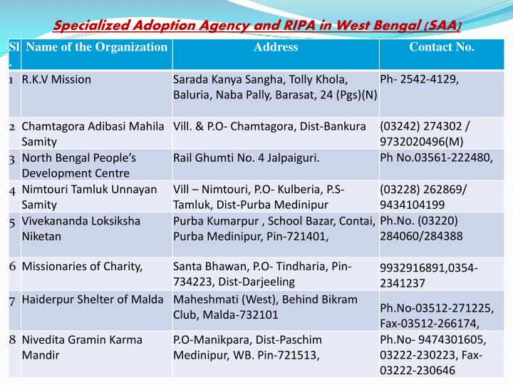 Specialized Adoption Agency and RIPA in West Bengal (SAA)