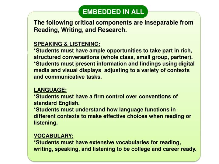 The following critical components are inseparable from Reading, Writing, and Research.