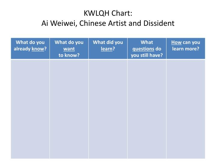 Kwlqh chart ai weiwei chinese artist and dissident
