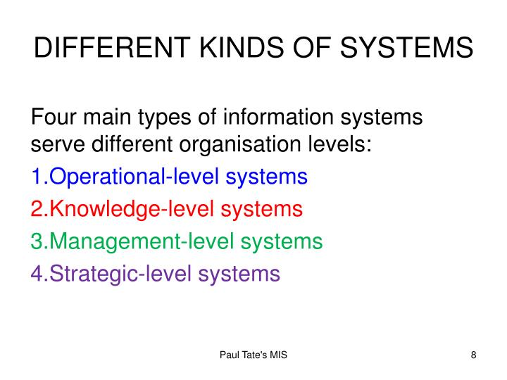 DIFFERENT KINDS OF SYSTEMS