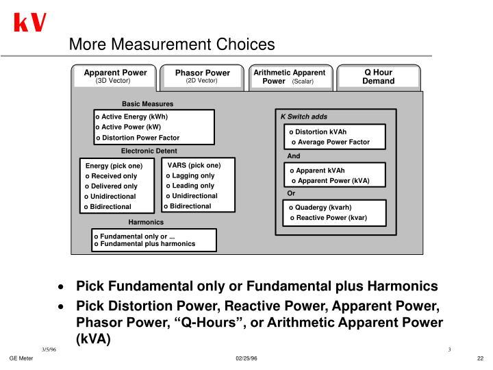 More Measurement Choices