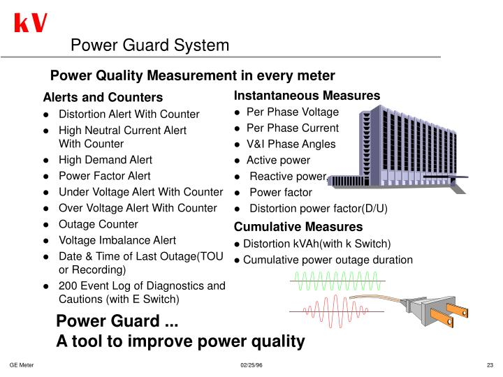 Power Guard System