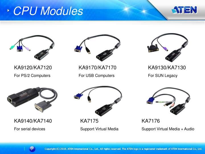 CPU Modules