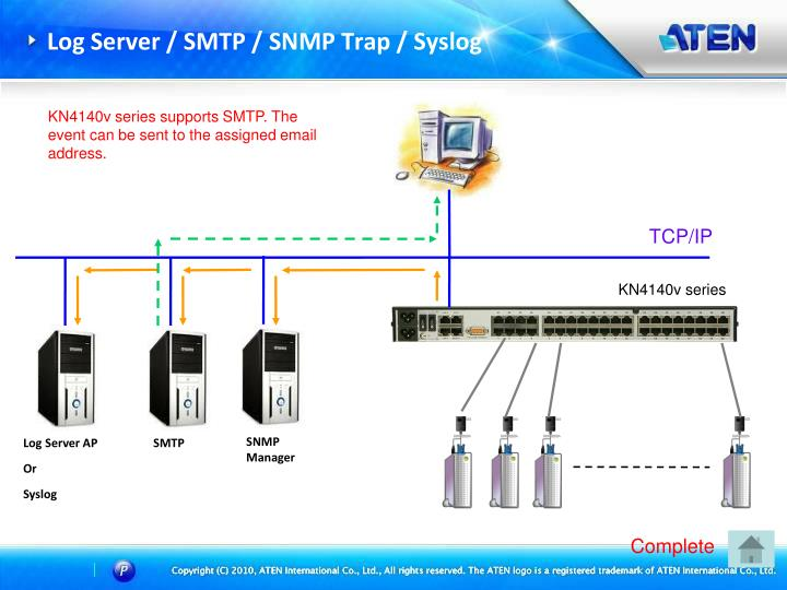 Log Server / SMTP / SNMP Trap / Syslog