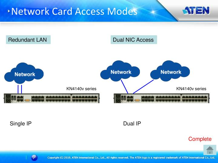 Network Card Access Modes