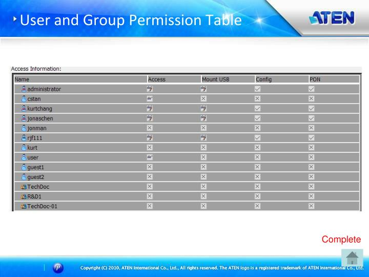 User and Group Permission Table