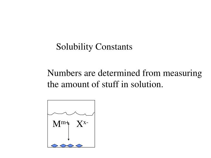 Solubility Constants