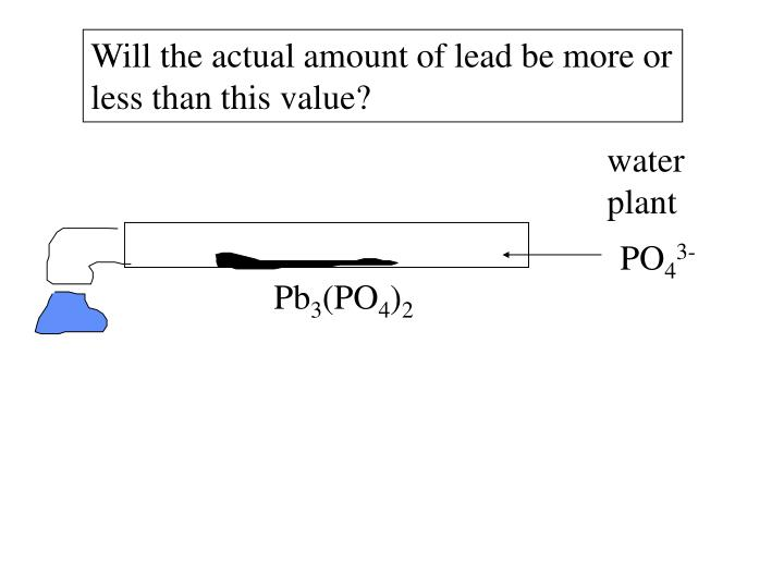Will the actual amount of lead be more or