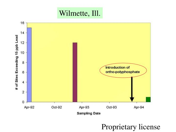 Wilmette, Ill.