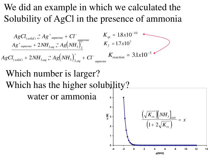We did an example in which we calculated the