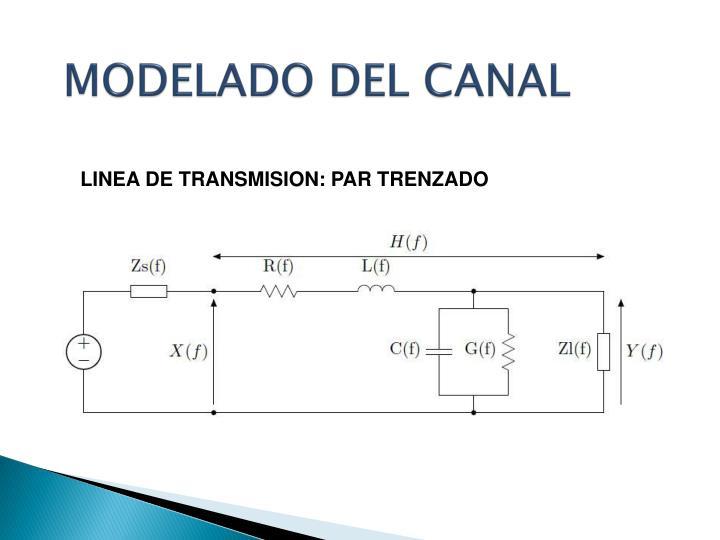 MODELADO DEL CANAL