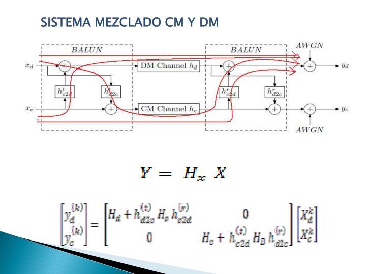 SISTEMA MEZCLADO CM Y DM