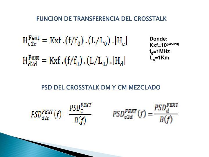 FUNCION DE TRANSFERENCIA DEL CROSSTALK