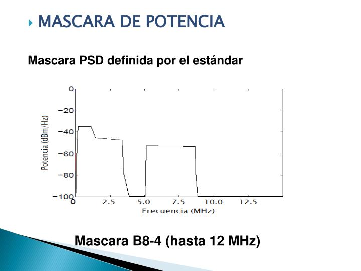 MASCARA DE POTENCIA