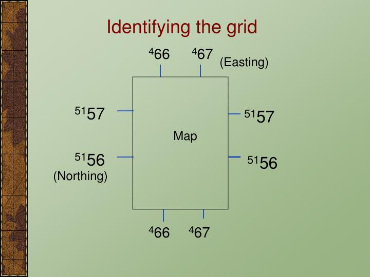 Identifying the grid
