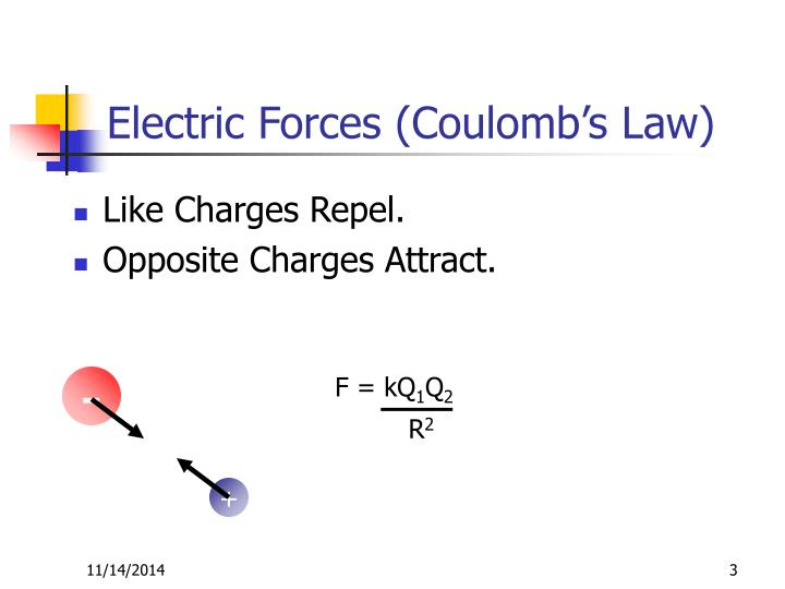 Electric forces coulomb s law