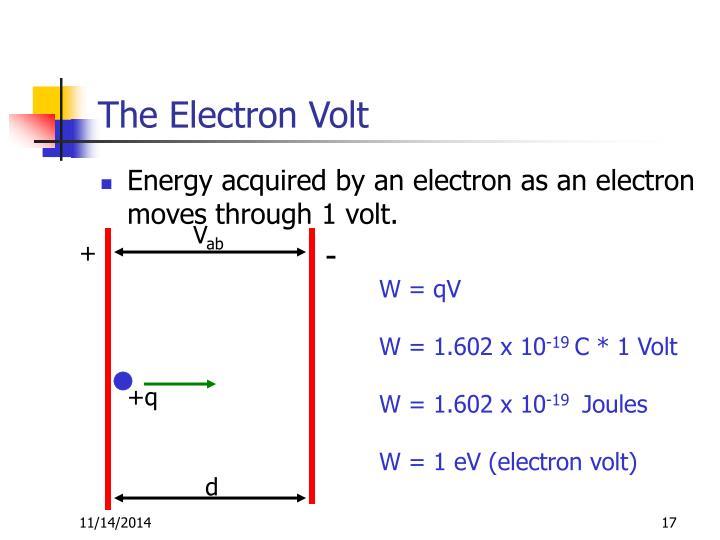 The Electron Volt