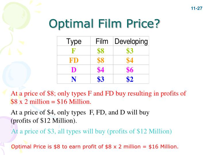 Optimal Film Price?