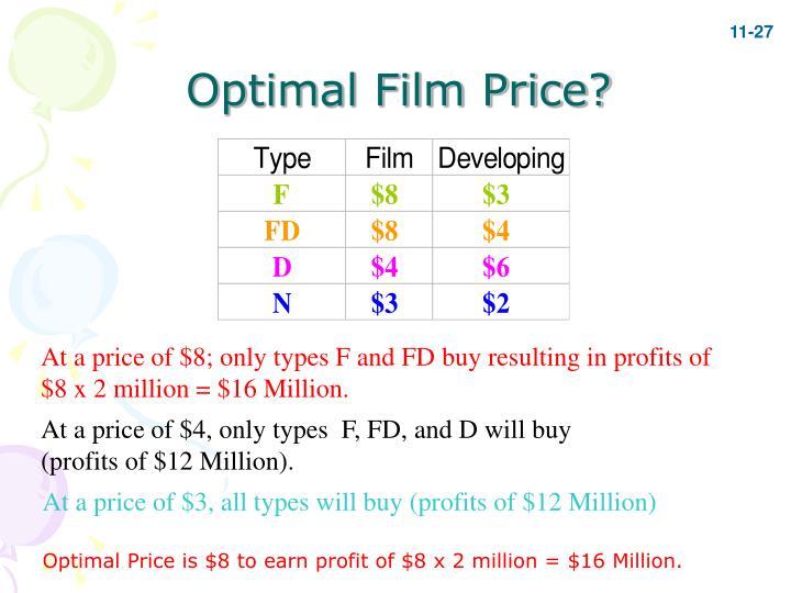 Optimal Film Price?