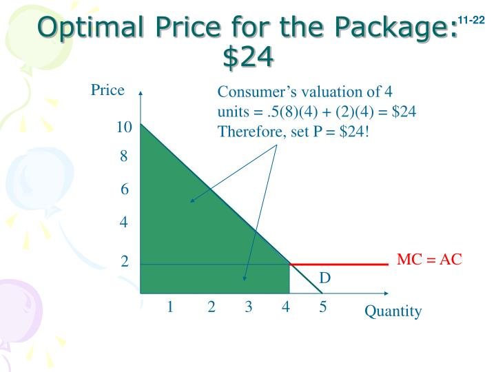 Optimal Price for the Package: $24