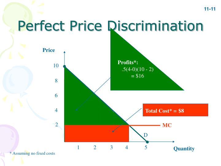 Perfect Price Discrimination