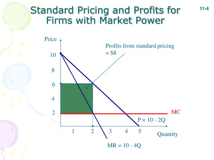 Standard Pricing and Profits for Firms with Market Power