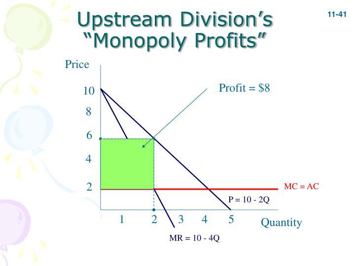 "Upstream Division's ""Monopoly Profits"""