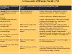 5 key aspects of strategic plan 2012 13