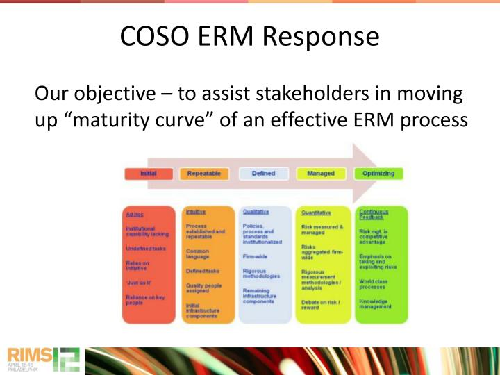COSO ERM Response