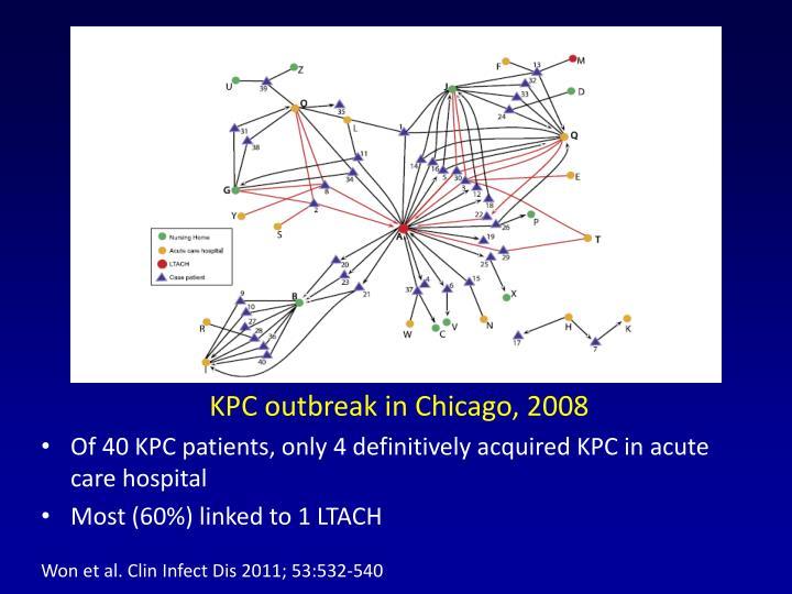 KPC outbreak in Chicago, 2008
