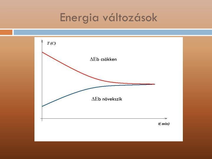 Energia változások