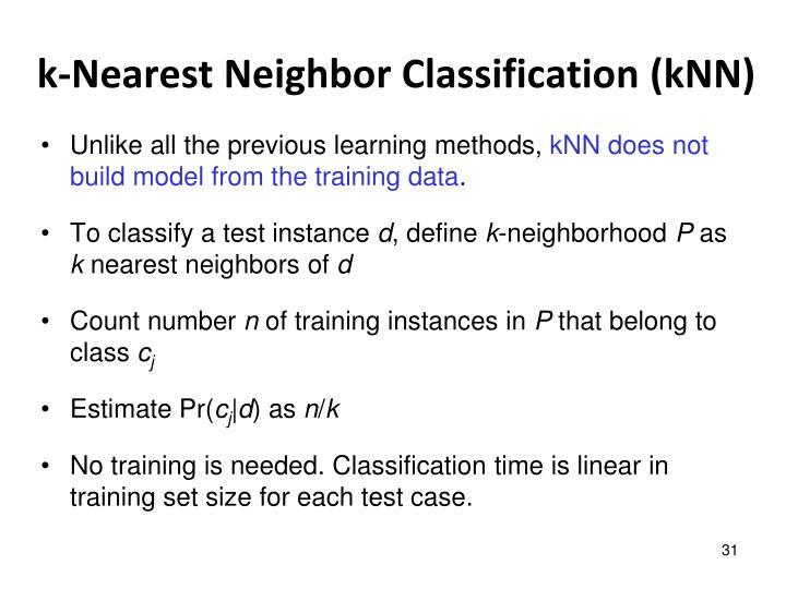 k-Nearest Neighbor Classification (