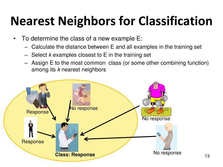 Nearest Neighbors for Classification