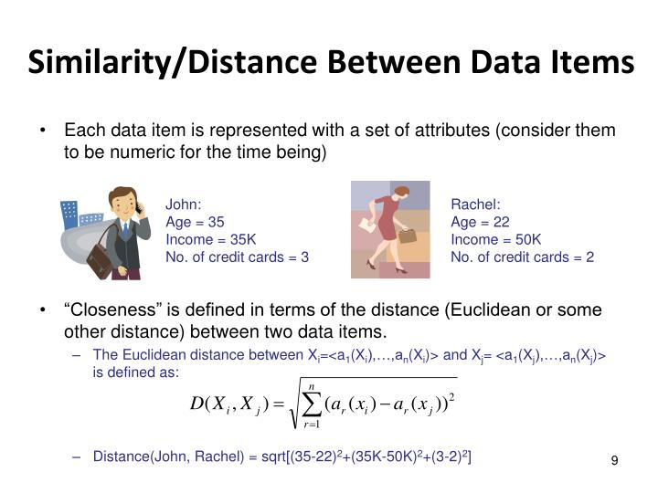 Similarity/Distance Between Data Items