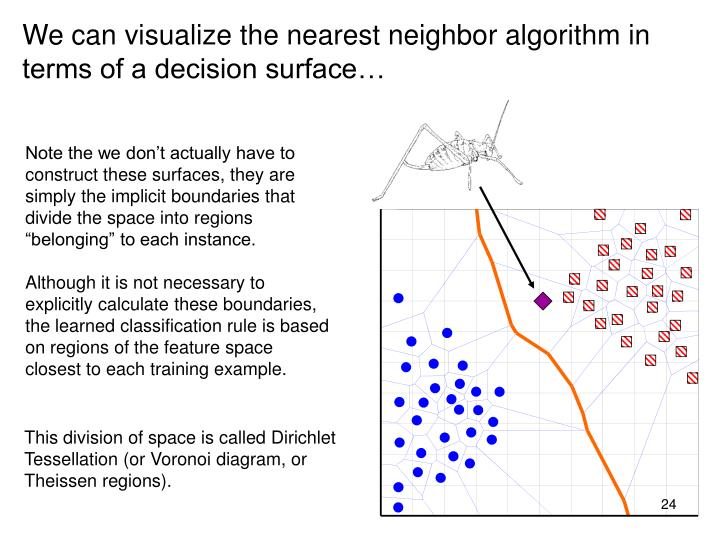We can visualize the nearest neighbor algorithm in terms of a decision surface…
