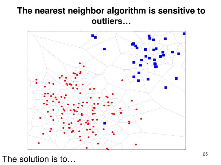 The nearest neighbor algorithm is sensitive to outliers…