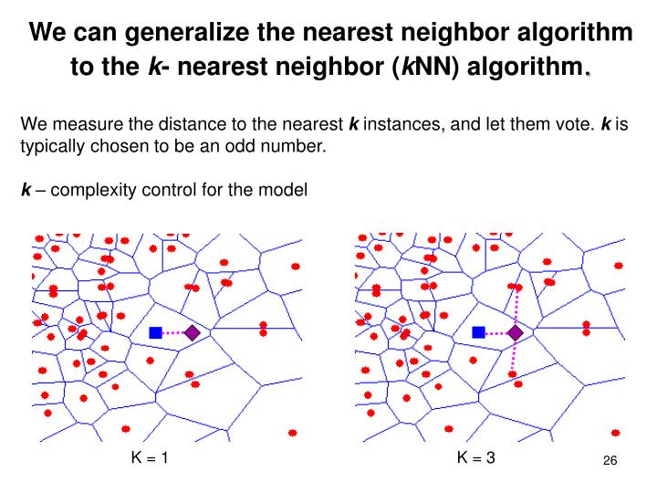We can generalize the nearest neighbor algorithm to the