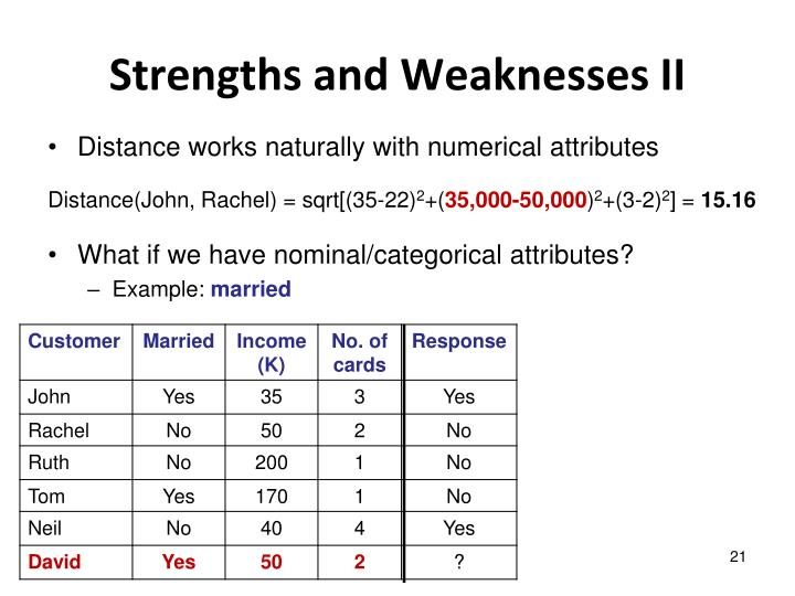 Strengths and Weaknesses II
